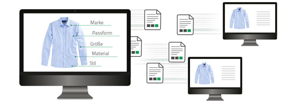 Produktinformationen aus verschiedenen Datenquellen